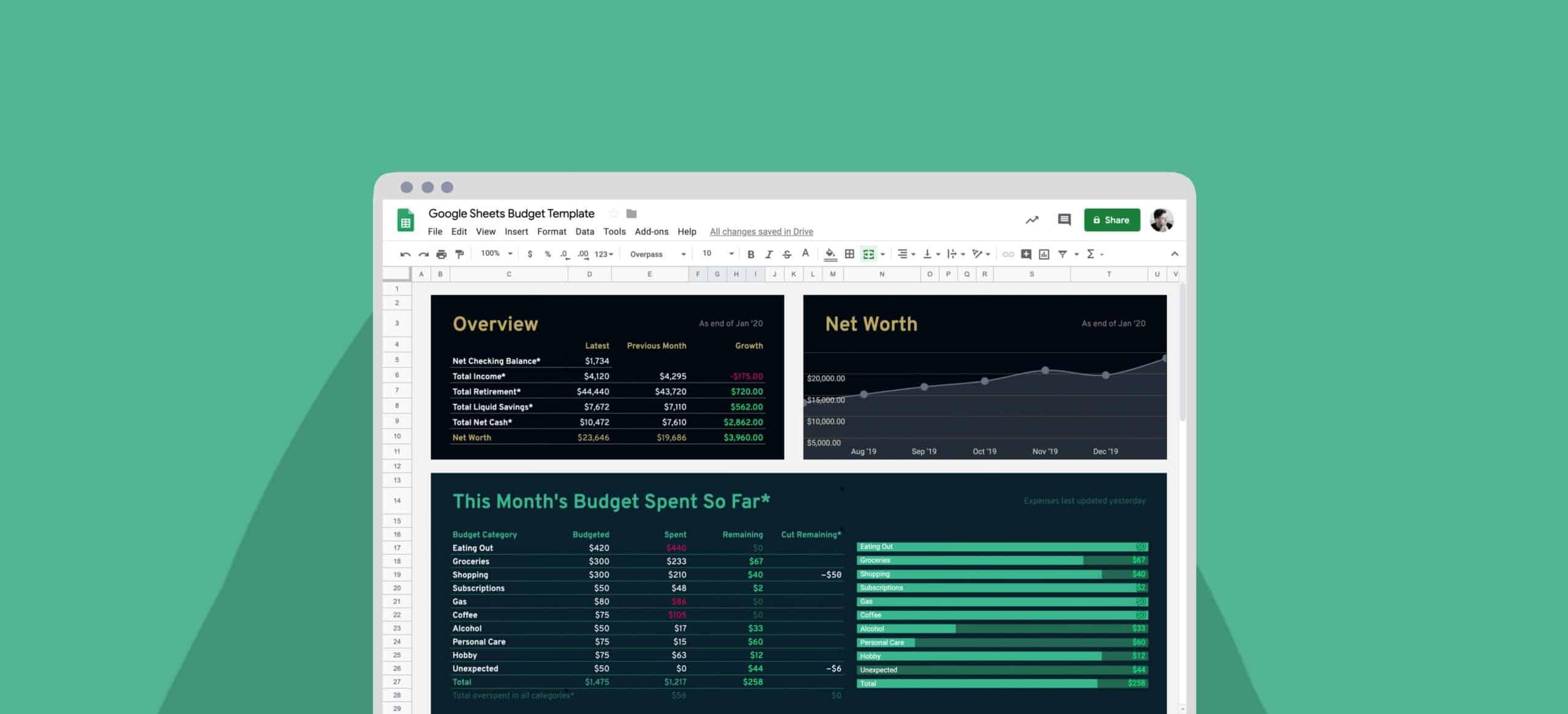 Google Sheets Budget Templates